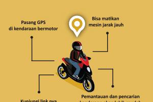 Perihal GPS Motor Yang Murah dan Terbaik