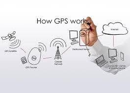 Cari Tahu Sistem GPS Tracker yang Banyak Berikan Kemudahan